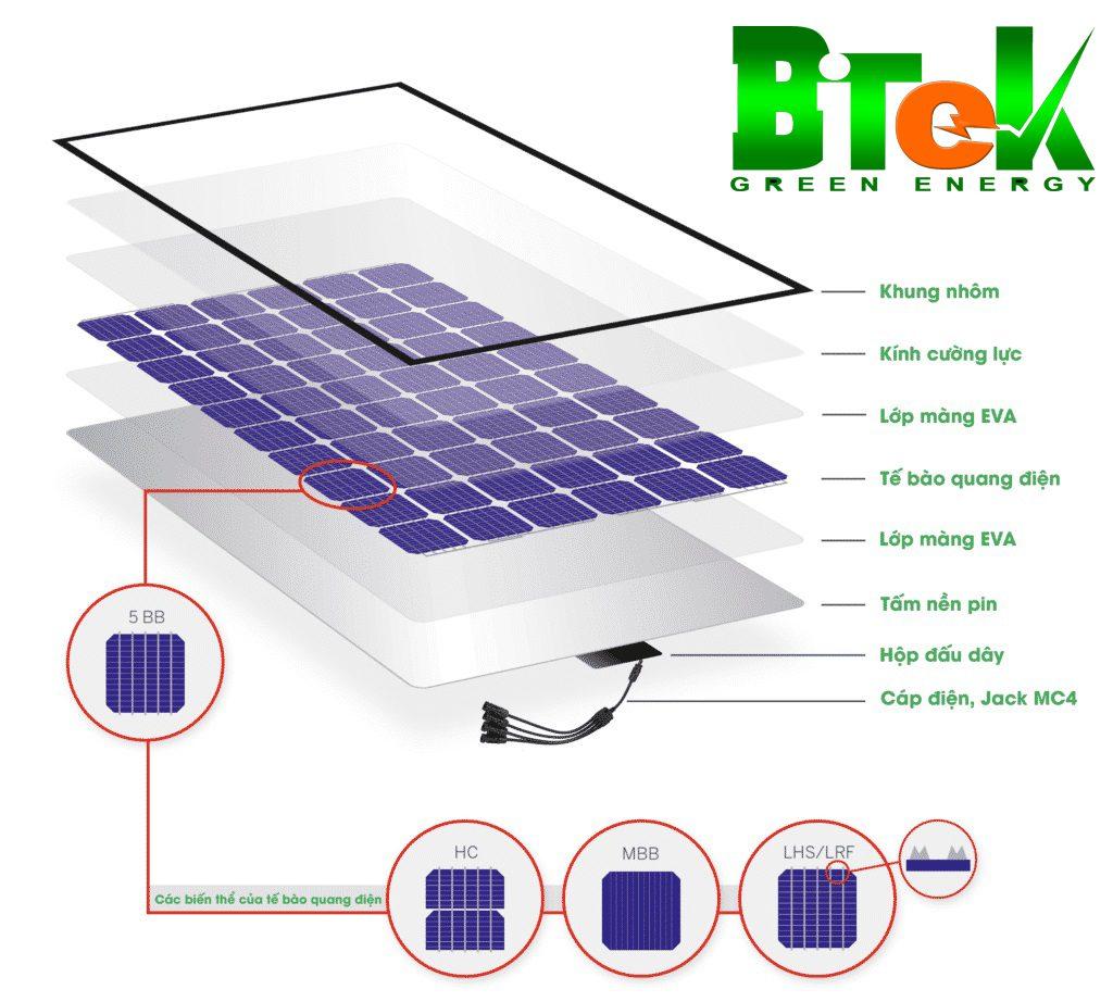 6 thành phần quan trọng cấu tạo tấm pin năng lượng mặt trời
