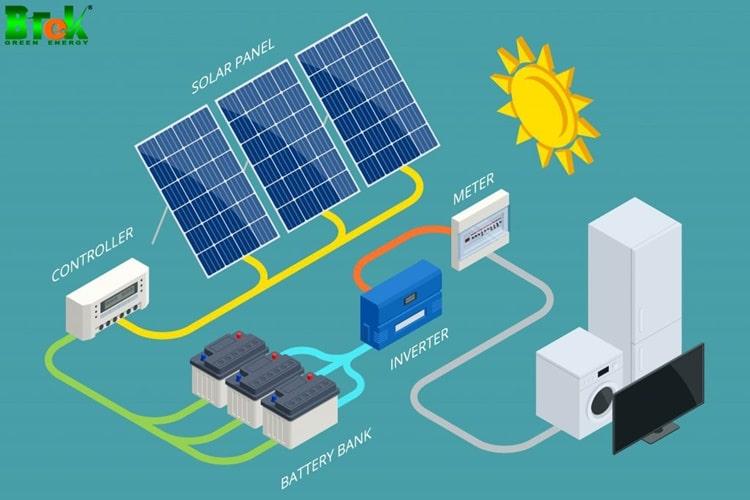 Cách tính dung lượng pin cho hệ thống năng lượng mặt trời không nối lưới
