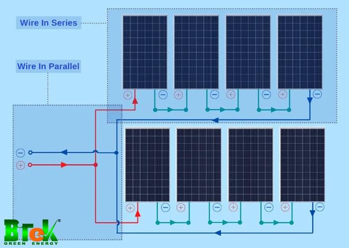 Lắp đặt pin năng lượng mặt trời
