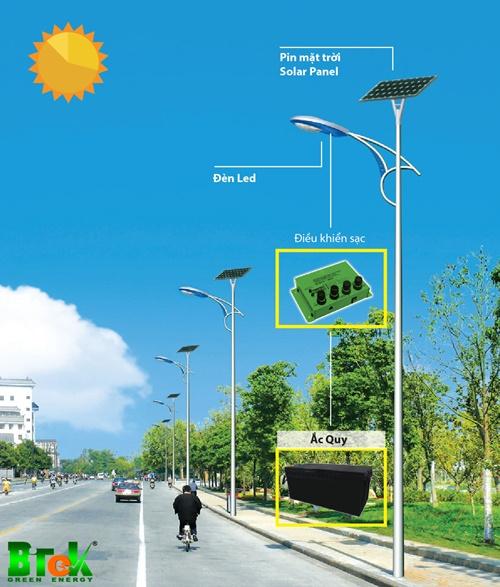 Lợi ích của việc sử dụng đèn đường led năng lượng mặt trời