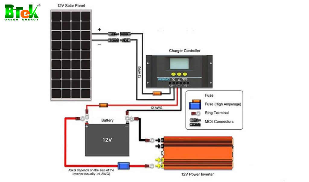 Sơ đồ hệ thống điện năng lượng mặt trời DIY