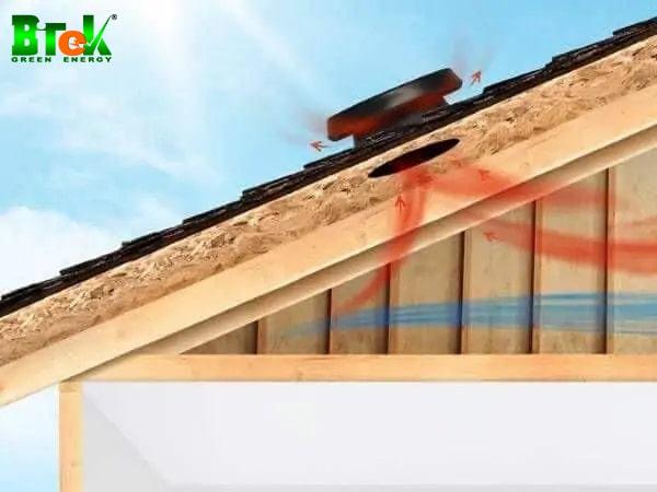ứng dụng năng lượng mặt trời vào hệ thống thông gió